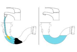 Шаг 3. Засор ликвидирован, труба очищена