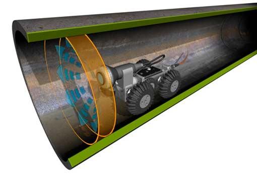Телеинспекция трубопровода